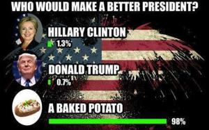Clinton-Trump-Baked-Potato